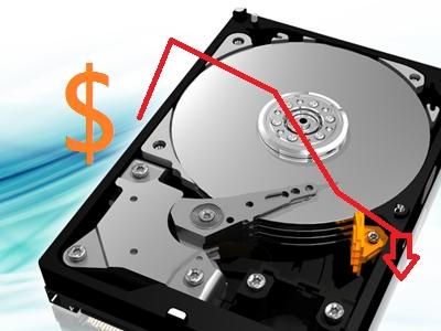 硬碟價格降、保固跟著縮水,買還是不買呢?