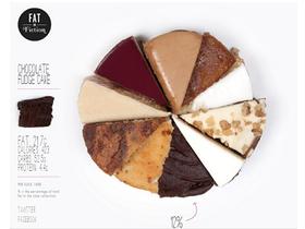 用蛋糕、飲料、巧克力打造的統計圖表,告訴你熱量有多高!