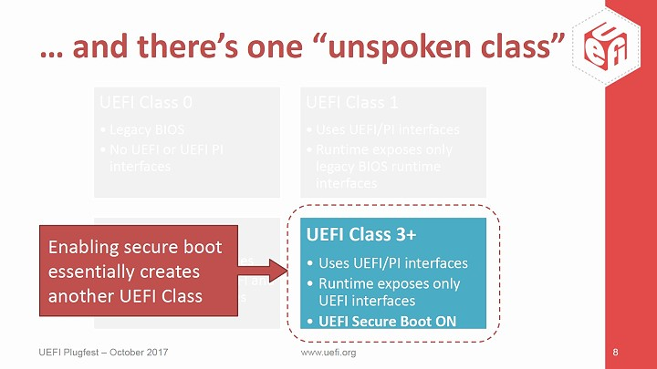Intel 宣佈2020年將完全封閉UEFI相容傳統BIOS模式,Windows 7 等舊版32位元系統將無硬體可安裝