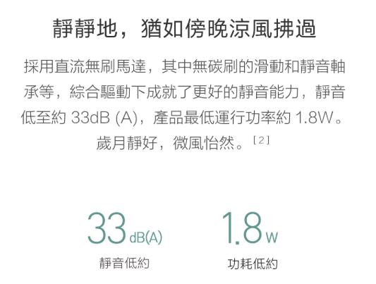 才上線2小時就200%達標,「米家直流變頻電風扇」小米眾籌價1,995元 一人限購一台