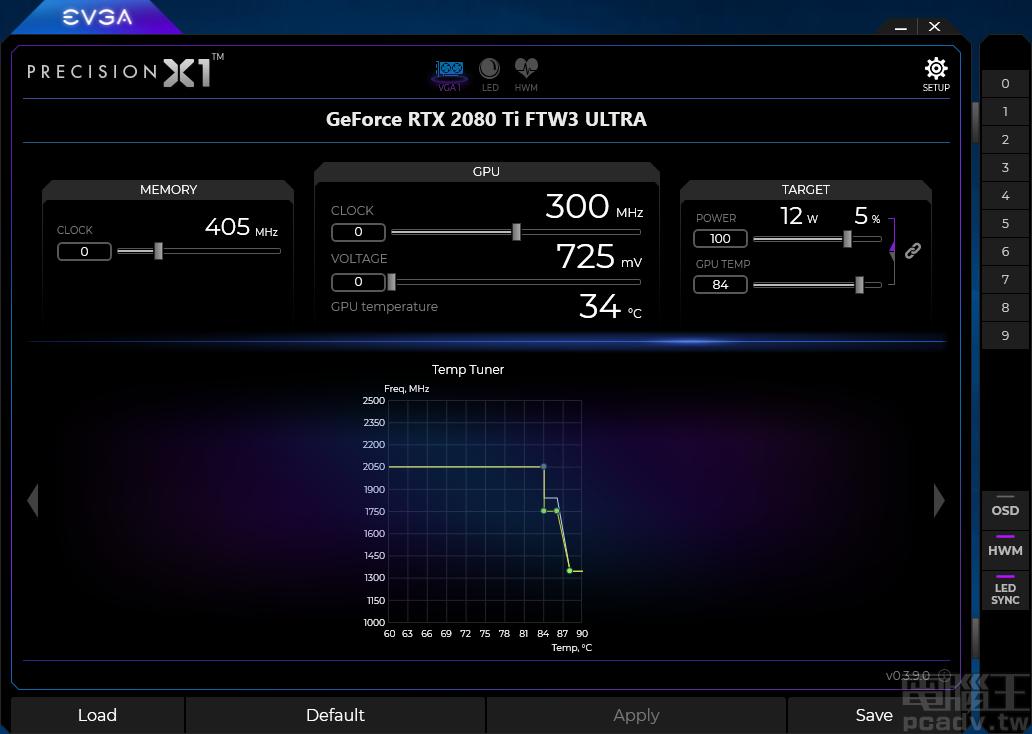 按下 Precision X1 软体画面右方箭头,则显示 Temp Tuner,调整 GPU 在分歧温度的最大运作时脉,预设 84℃ 开始降频至 1750MHz
