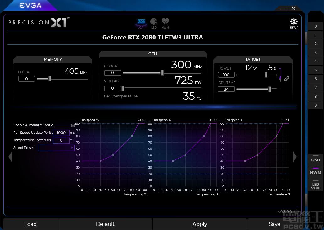 GeForce RTX 2080 Ti FTW3 Ultra Gaming 3 个风扇都可自订分歧的温度转速对应曲线