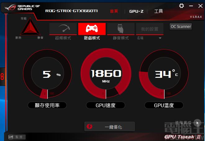 GPU Tweak II 軟體預設為遊戲模式,超頻模式將時脈與功耗上限拉抬至 1890MHz 和 110%,靜音模式則是降低至 1830MHz 和 90%