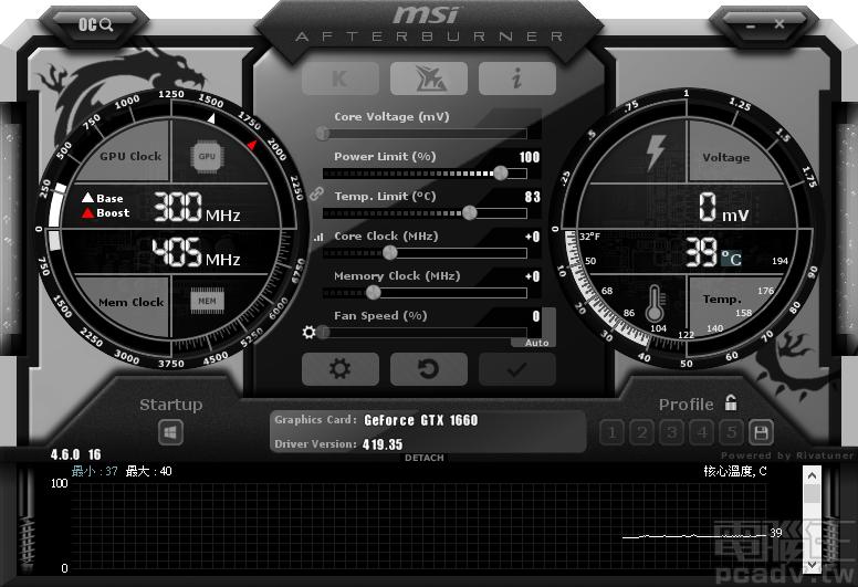 Afterburner 為 MSI 所提供的超頻軟體,當然也支援 NVIDIA 近期提出的 OC Scanner API