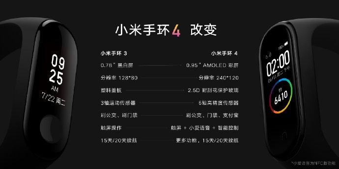 小米手環 4 �式發表,彩色螢幕、多種錶面、�國本月開賣