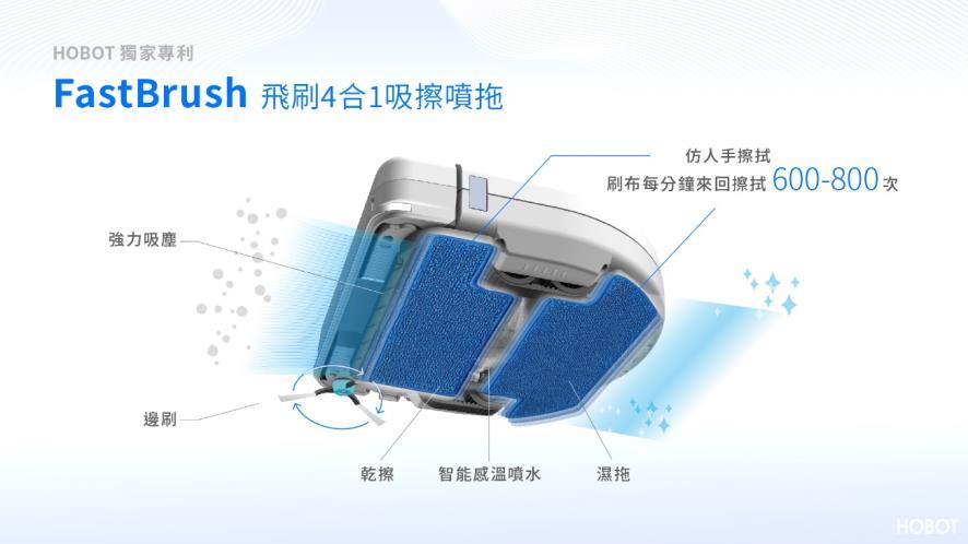 台灣製掃拖機器人 HOBOT LEGEE 688 開賣,八種自訂清潔模式售價 14,900 元