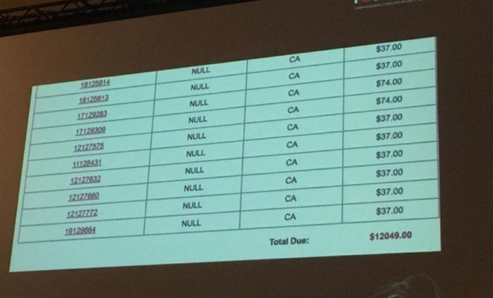 美國一位宅宅工程師將車牌申請為「NULL」,結果全國辨�不清的違規罰單全寄到他家來