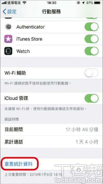 雖然iOS沒有內建限制流量的功能,但可以手動透過「行動服務」�的「重置統計資料」,來監控每個周期的網路流量。