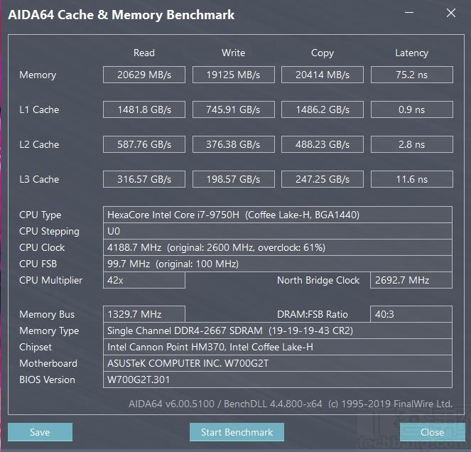主要記憶體的效能測試結果為讀取 20,629 MB/s、寫入 19,125 MB/s、複製 20,414 MB/s,延遲時序則為 75.2ns。