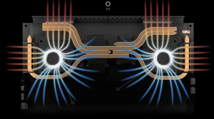 在官網�也特別介紹�配 W700 使用的散熱�計,透過優化的氣流導引,將熱能快速排出。