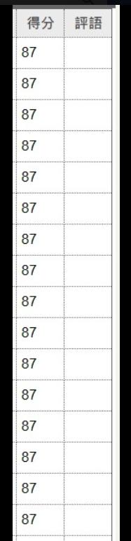 台大學生期中考成績「87分不能再高」?校方表示為學生練習尋找教學平台漏洞時不慎弄假成真