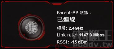 ▲ ROG Rapture GT-AX11000 以 2.4GHz 無線網路連線至 Archer AX11000,連線速度可達 1147Mbps。