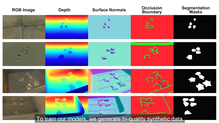 研發團隊使用大量電腦繪圖的模擬圖像訓練深度�習系統。