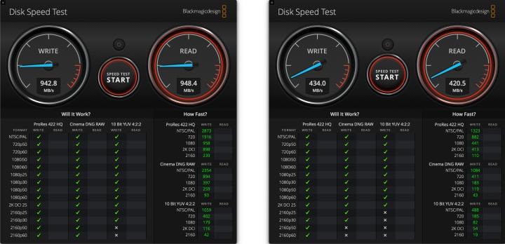 受益於USB 3.2 Gen2,HyperDrive Gen2(左)的固態硬碟傳輸速度可以逼近1,000MB/s,比競�對手更快。
