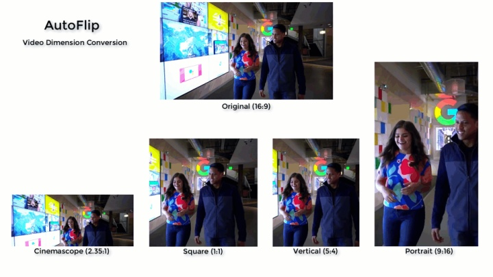 AutoFlip可以自動將影片裁切為多種不同比例。(GIF動圖,檔案尺寸:7.93MB)