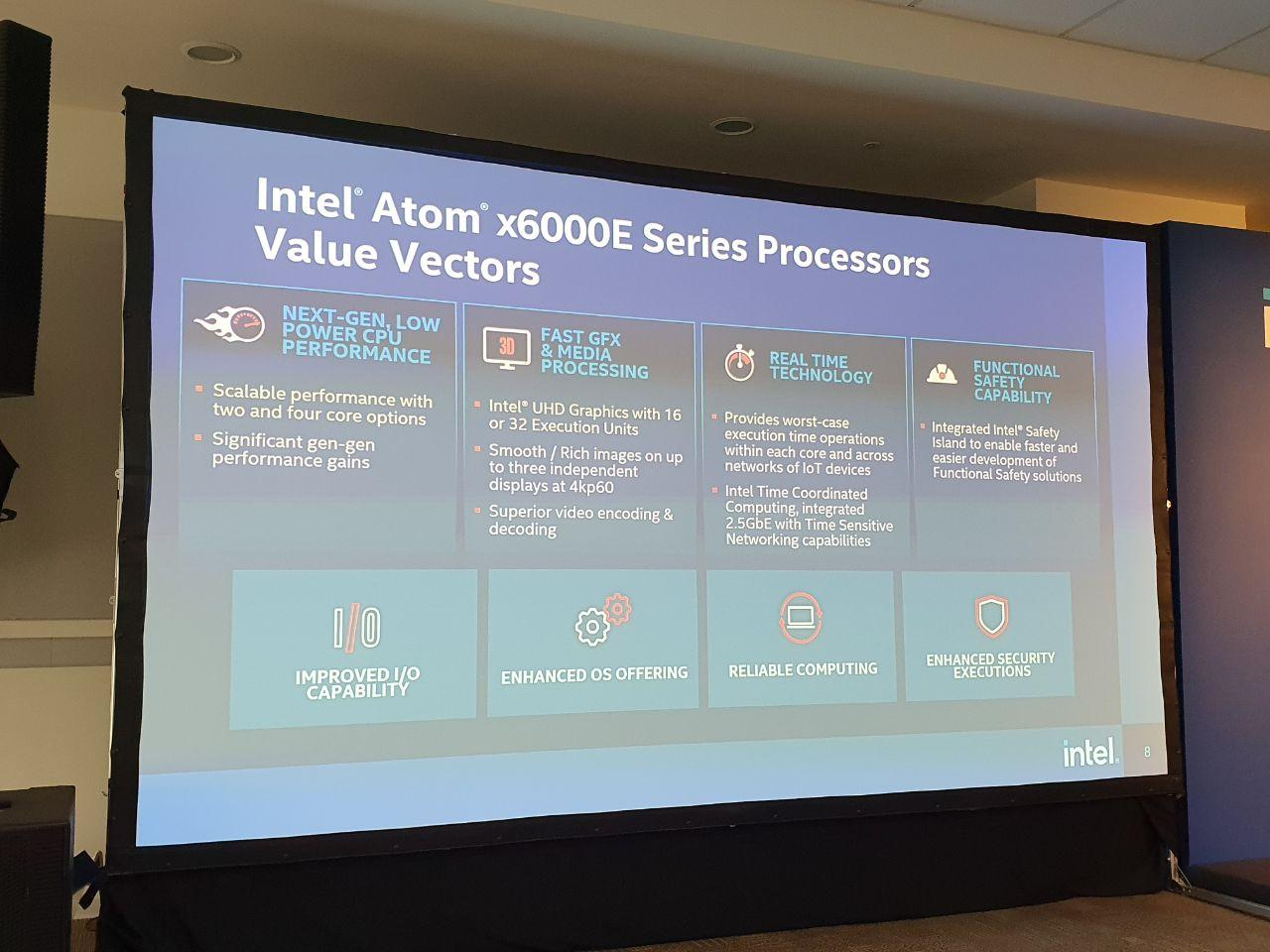 Intel Atom x6000E Series Processors Value Vectors