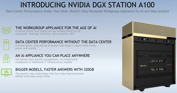 DGX Station A100是為小型工作環境設計的AI工作站。