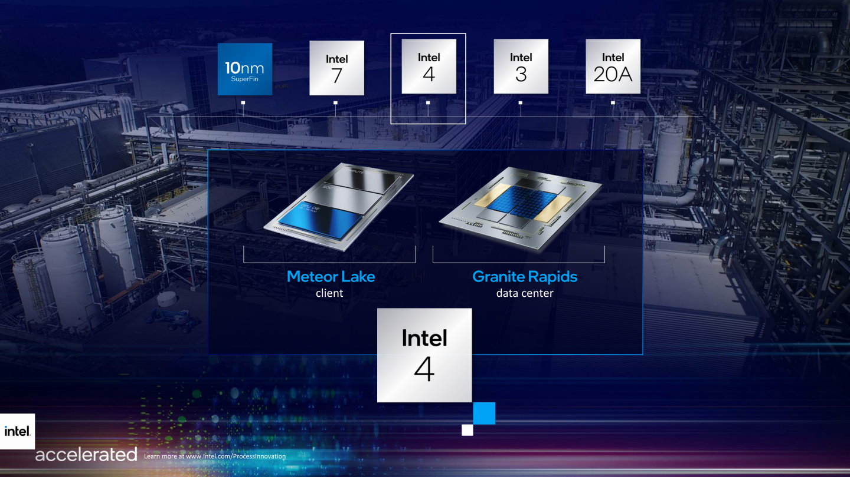 2023年的Meteor Lake和Granite Rapids處理器將採用Intel 4製程節點。