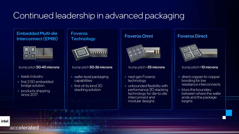 Foveros是Intel推出的3D堆疊解決方案,Meteor Lake處理器將會是採用Foveros的第二世代產品。