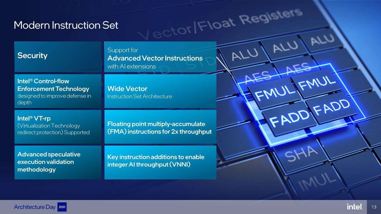 它也支援Control-Flow Enforcement Technology、Virtualization Technology Redirection Protection等多種安全機制。