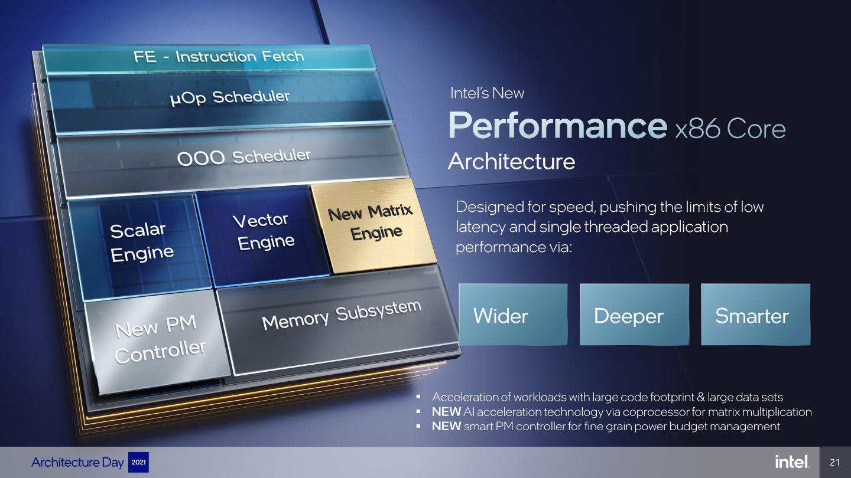 效能核心是大小核架構中的大核,與例代處理器一樣都是追求極致效能進化。