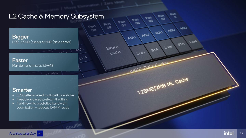家用版處理器的將效能核心搭載1.25MB L2快取記憶體,伺服器版則為2MB。