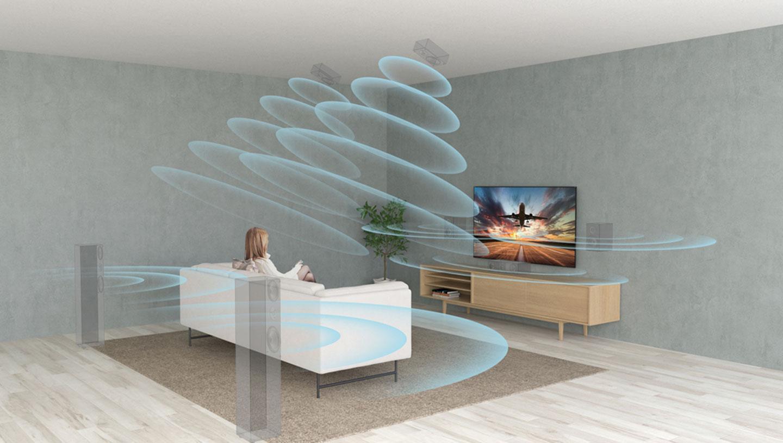 XR Surround 技術不僅能從左右兩側、還可從垂直方向模擬環繞音效,升級至 5.1.2 聲道享受 3D 環繞臨場聽感!