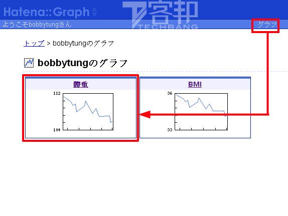 Hatena Graph:利用網路服務記錄減重成果